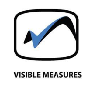 Visible Measures