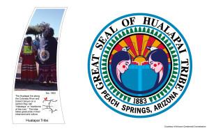 Hualapai Indian Tribe of the Hualapai Indian Reservation, Arizona