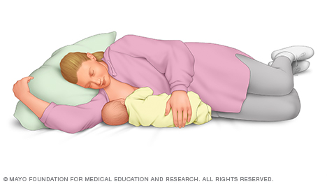 Woman breast-feeding with side-lying hold