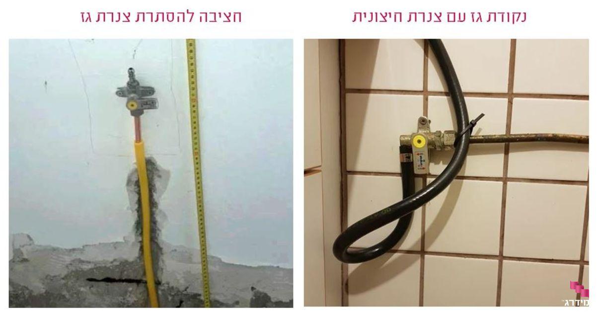 התקנת נקודת גז | צנרת חיצונית מול צנרת פנימית