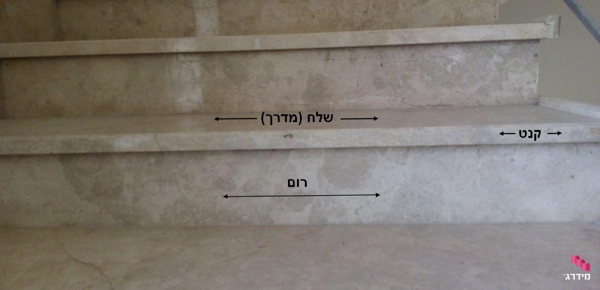 קנט של מדרגות שיש