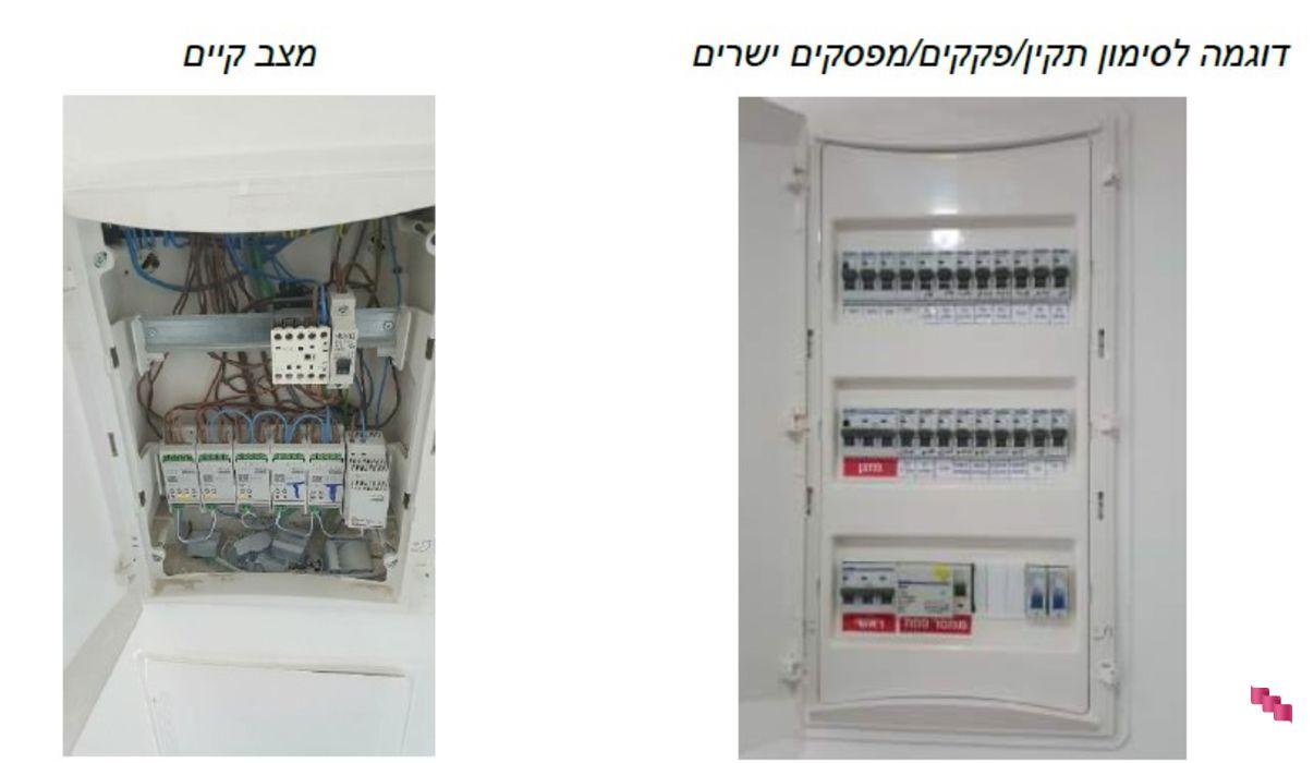 """לוח חשמל לא תקין - דו""""ח בדק בית"""
