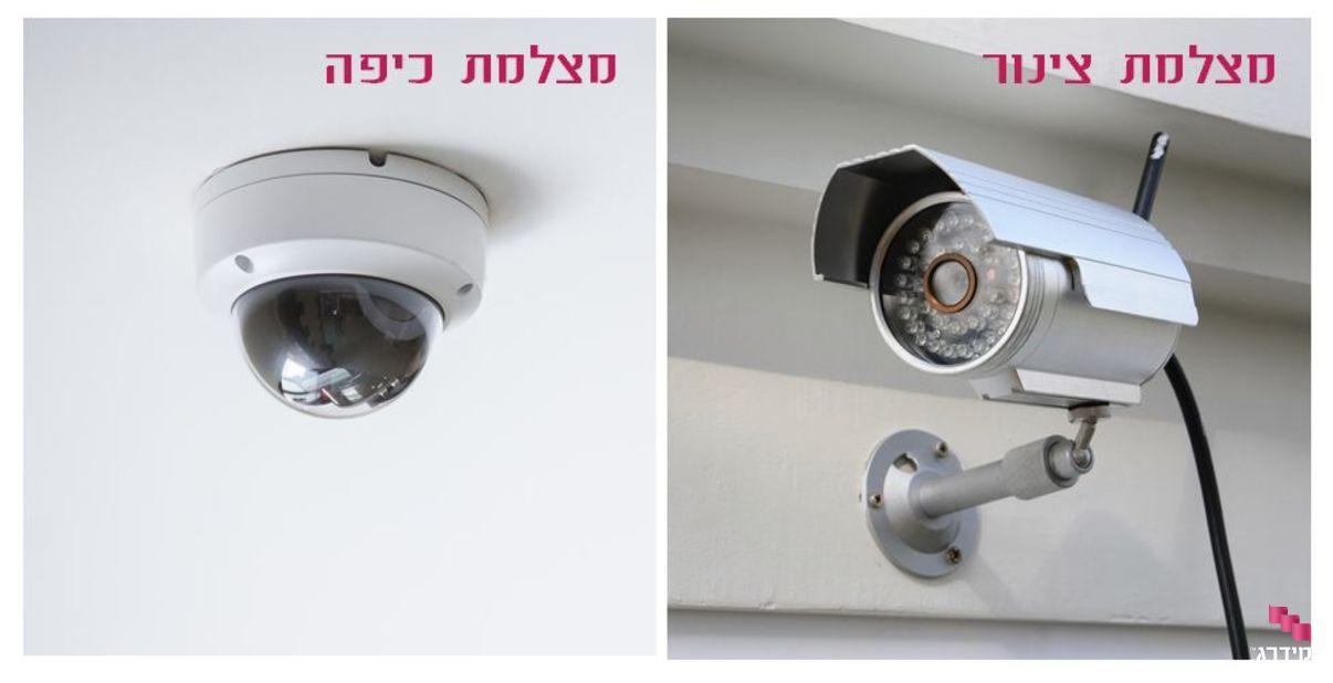 התקנת מצלמות אבטחה - מחיר | מצלמת צינור ומצלמת כיפה