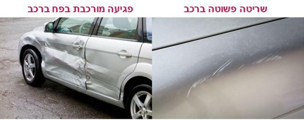 תיקוני פחחות ברכב