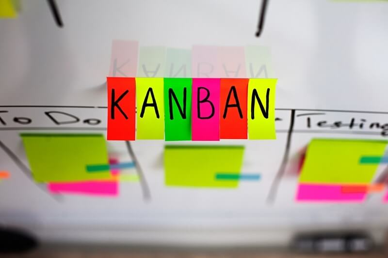 Image of inscription kanban system colored stickers on a white background. Kan ban methodology as agile methodology for progressive project managers and teams.