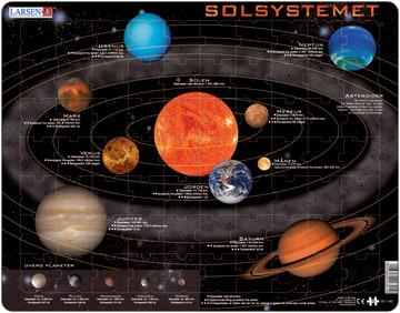 Puslespill, solsystemet