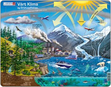 Puslespill, Vårt Klima