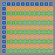 Innlæringsmatte, Regnetabell 281x281 cm