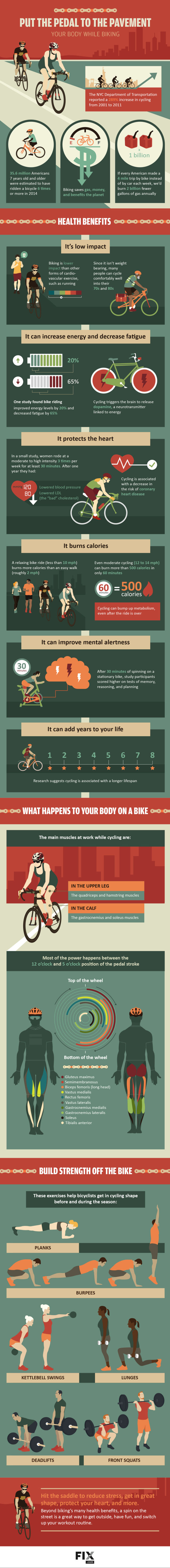 Why you should start riding a bike right now.