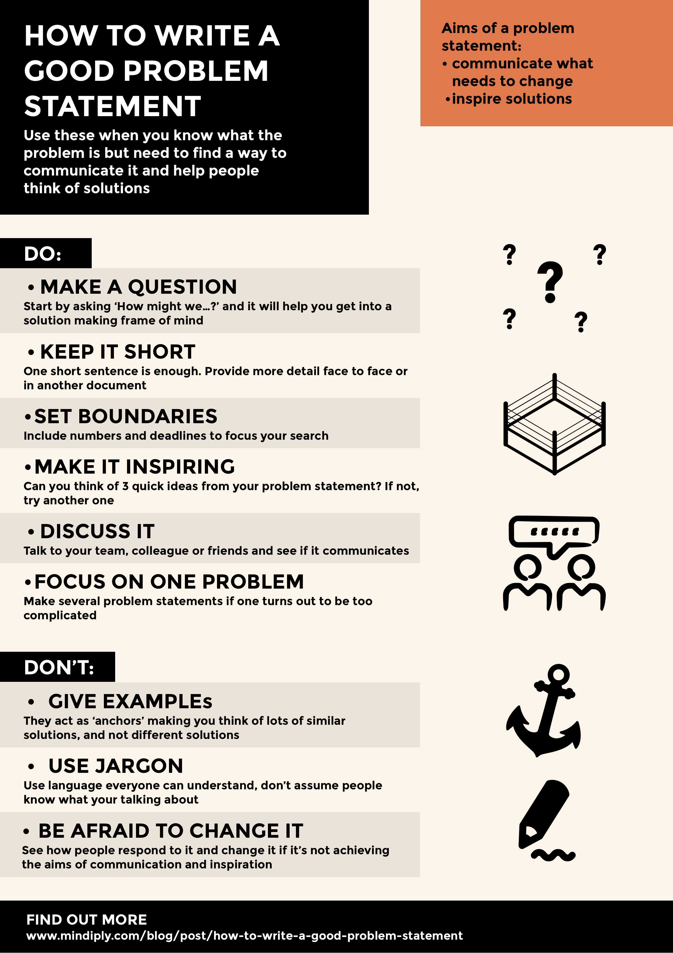 Do's and Don'ts of writing a problem statement - INFOGRAPHIC