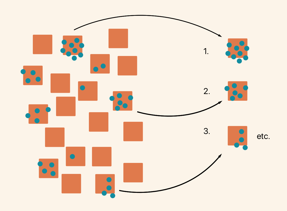 Diagram of a number of cards with dots assigned to them