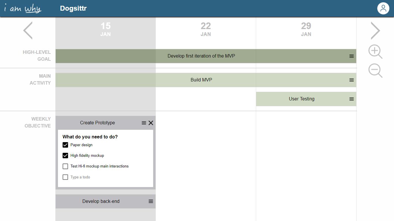 weekly tasks