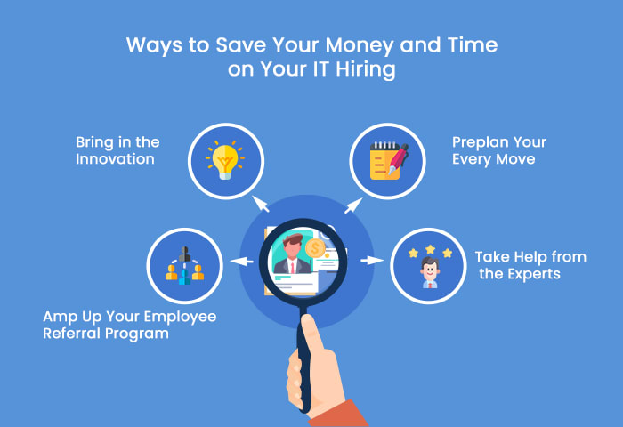 ways to save your money and time on your IT Hiring