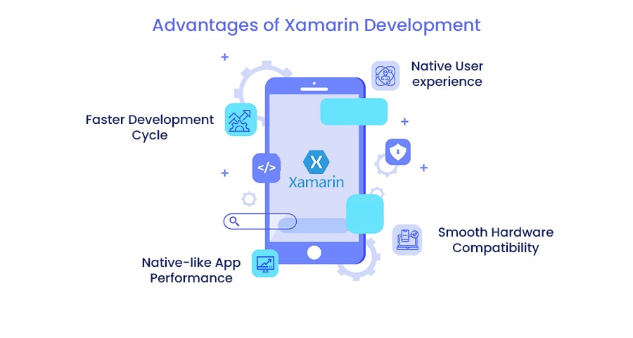 advantages of Xamarin Development