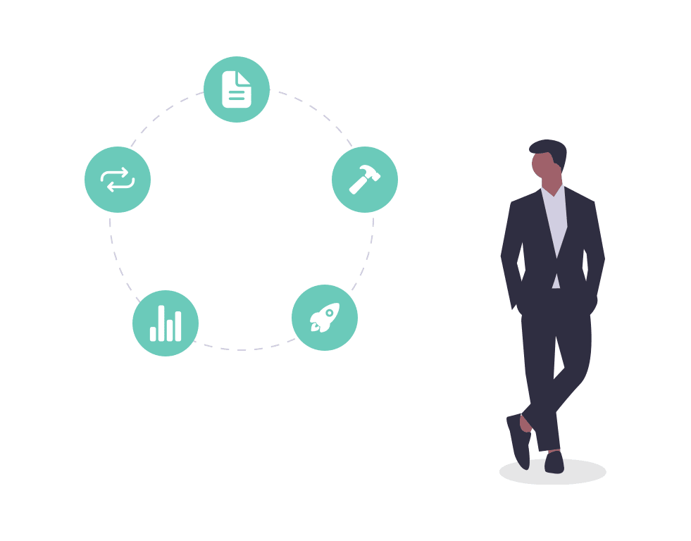 Cartoon man next to an image showing product iteration