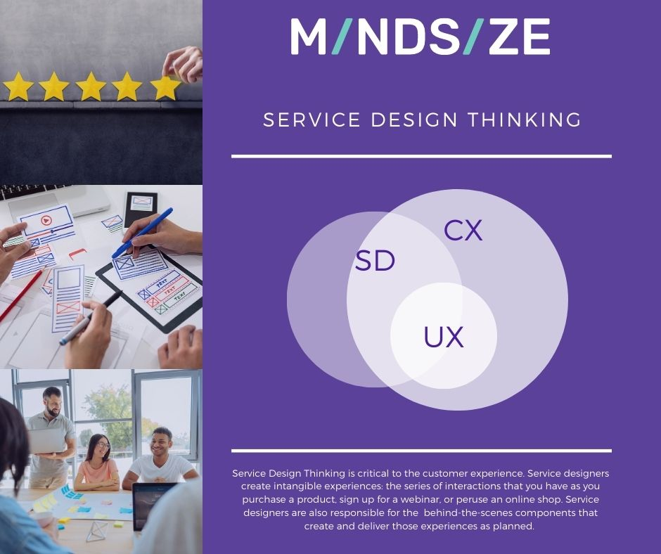 graph showing service design thinking intersecting with UX, CS and SD