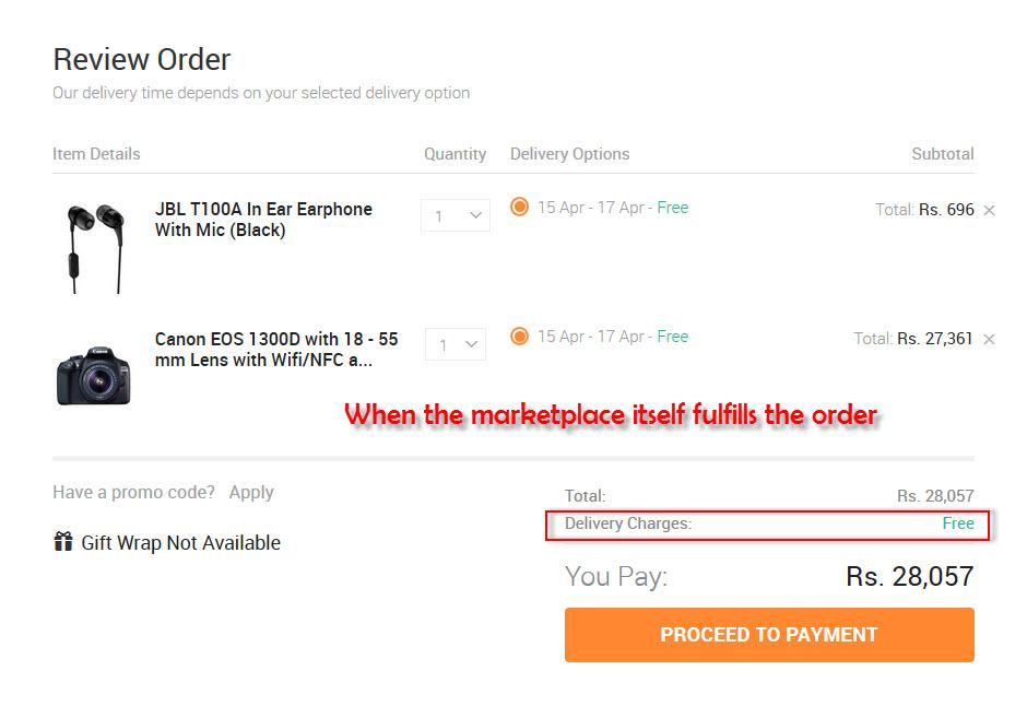 Multi-vendor Ecommerce Platform/Marketplace: Features, Comparisons