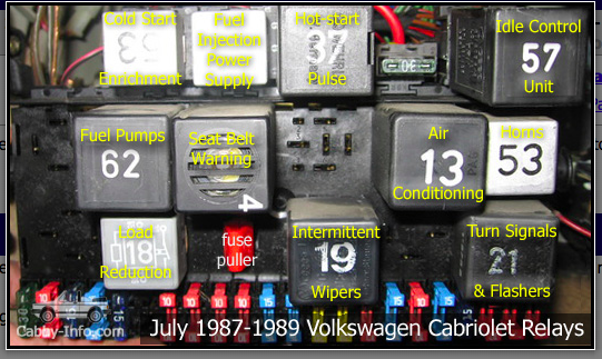 View topic: 1989 clipper fuse box diagram wanted – The Mk1 Golf Owners ClubThe Mk1 Golf Owners Club