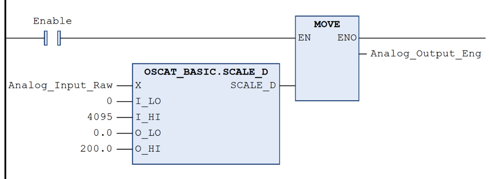 Basic PLC code example for scaling