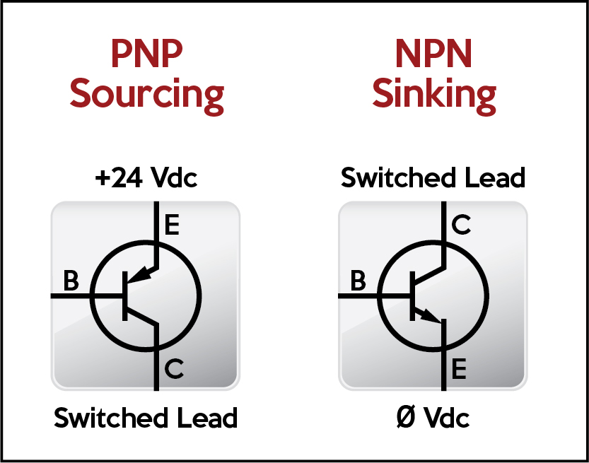 connections for PNP and NPN transistors