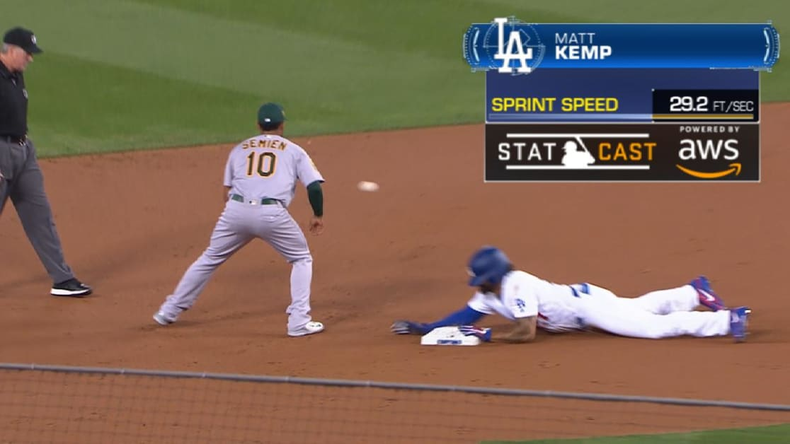 Matt Kemp is in the best shape of his life (he really is). Dodgers  outfielder has added most speed in MLB ... 35af070da
