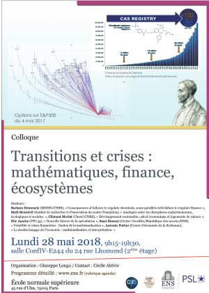 """Cover slide from the talk """"Rencontre Cardano: Transitions et crises : mathématiques, finance, écosystèmes"""""""
