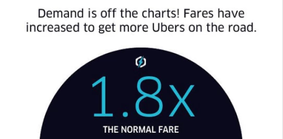 Uber Surge Pricing Economics Sharing Economy 2
