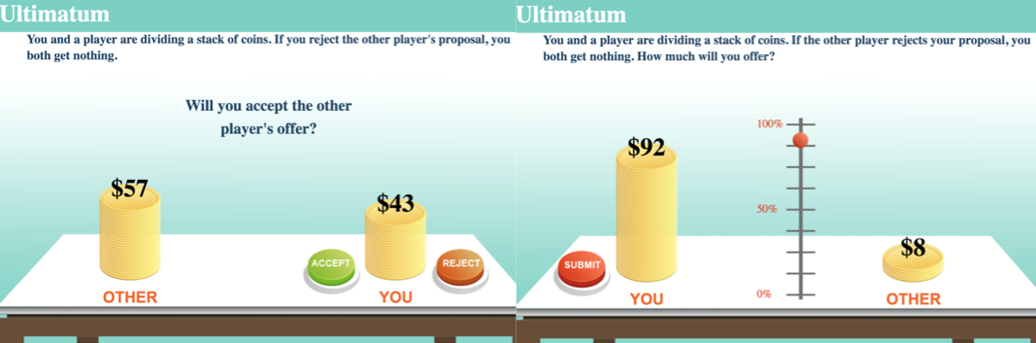 ultimatum game