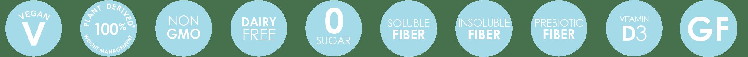 Sync - Evening Fiber Details