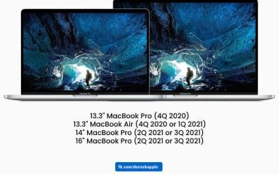 Apple Silikon çiplerine geçileceğini resmen açıkladı