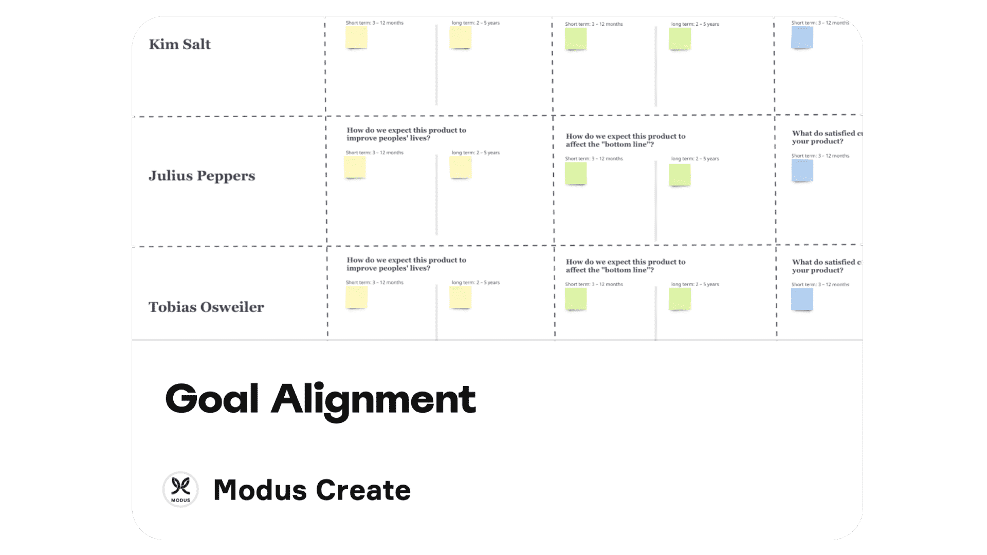 Modus Create Product Strategy Goal Alignment Workshop