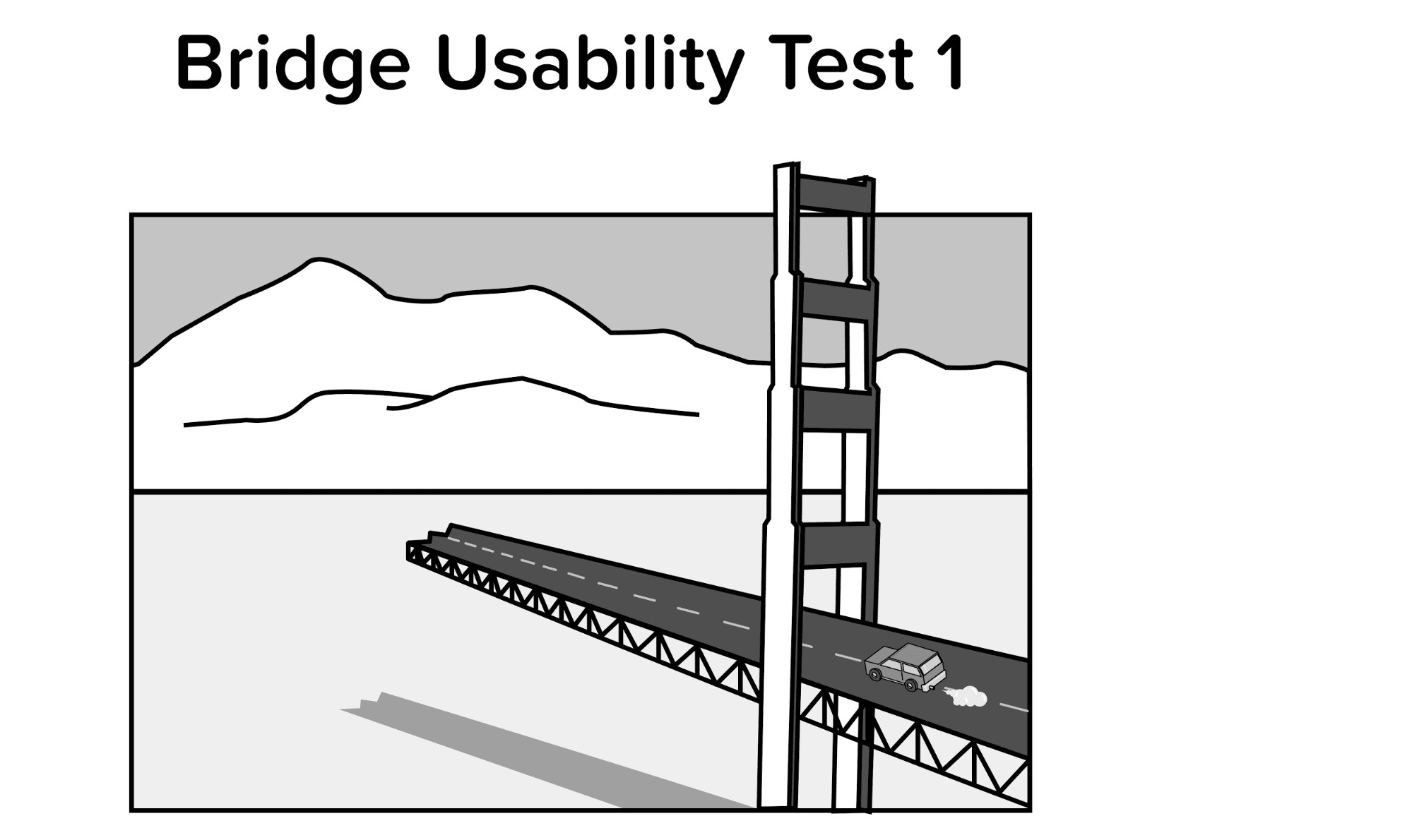 UX Comic illustrating why qualitative data is important - cell 1
