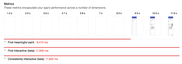 Creating Progressive Web Apps Using Angular: Average Load Time Statistics