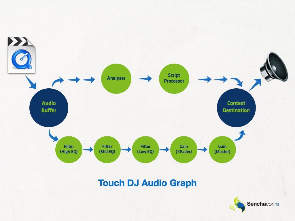 senchacon presentation.024