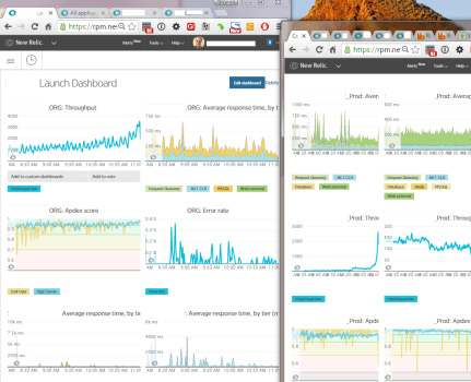 Performance Remediation using New Relic and JMeter: To Fix Bad Performance, You Have To Profile