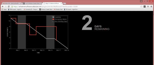 Viewing Jira Dashboard Screen 1