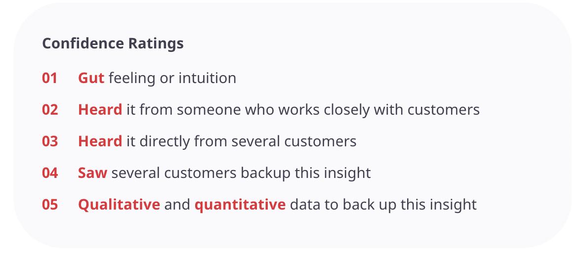 User Personas Workshop - Assumptions