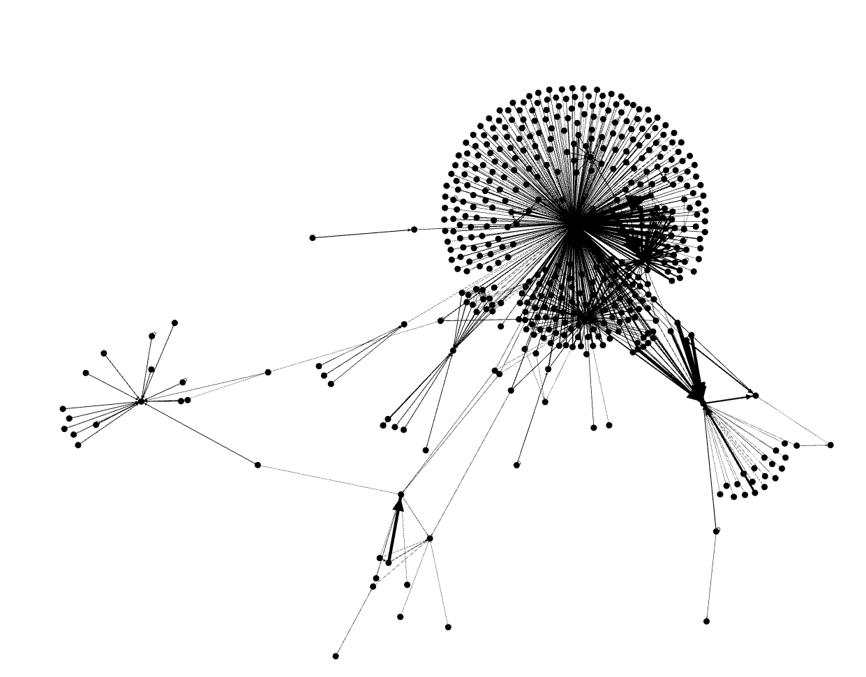 Using Graph Theory to Design Giant Web Forms: Gephi Yifan Hu layout