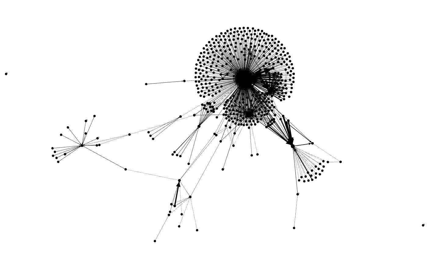 Using Graph Theory to Design Giant Web Forms: Gephi Yifan Hu degree centrality