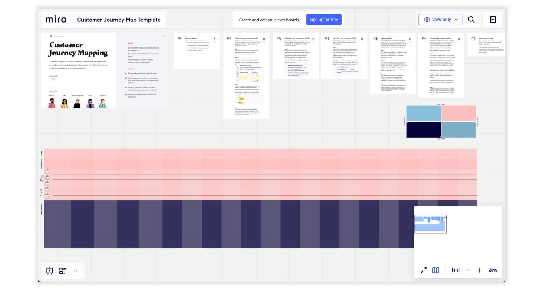 Miro - Customer Journey Mapping