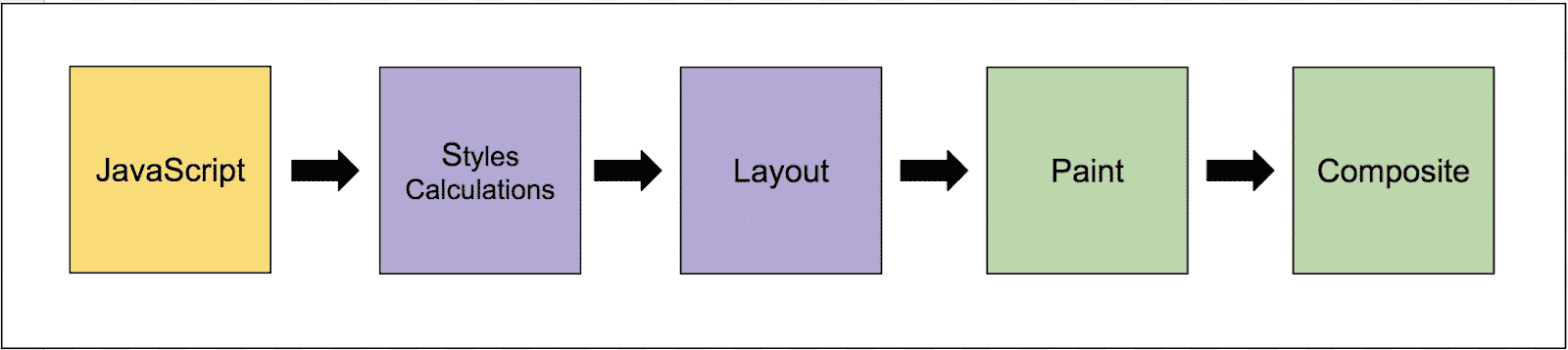 JavaScript to Composite