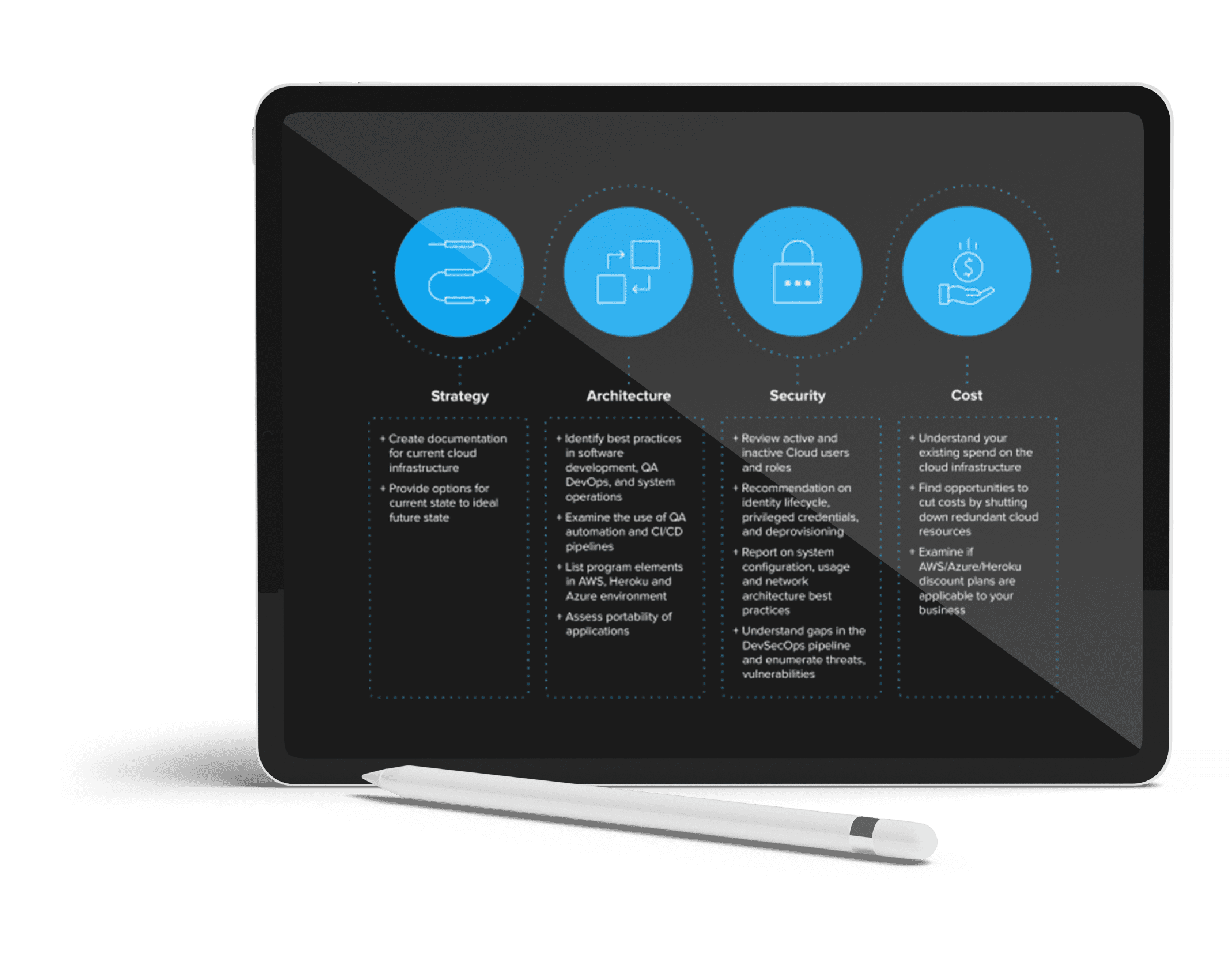 iPad-Cloud-assessment-approach-472x350
