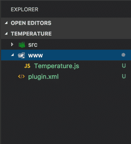 Your new Cordova plugin project should look like this