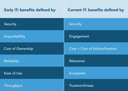 Benefits-01