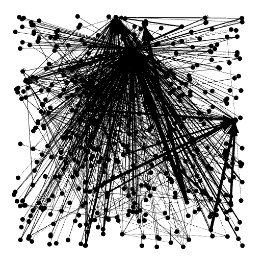 Using Graph Theory to Design Giant Web Forms