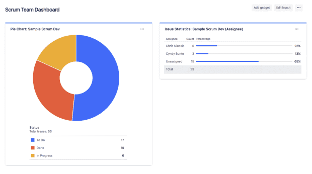 Dashboards: 8 Tips