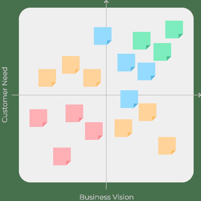 Image-Goal-Alignment