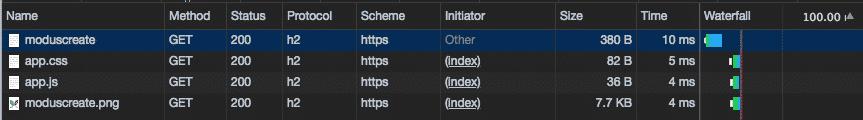 Sample HTTP:2