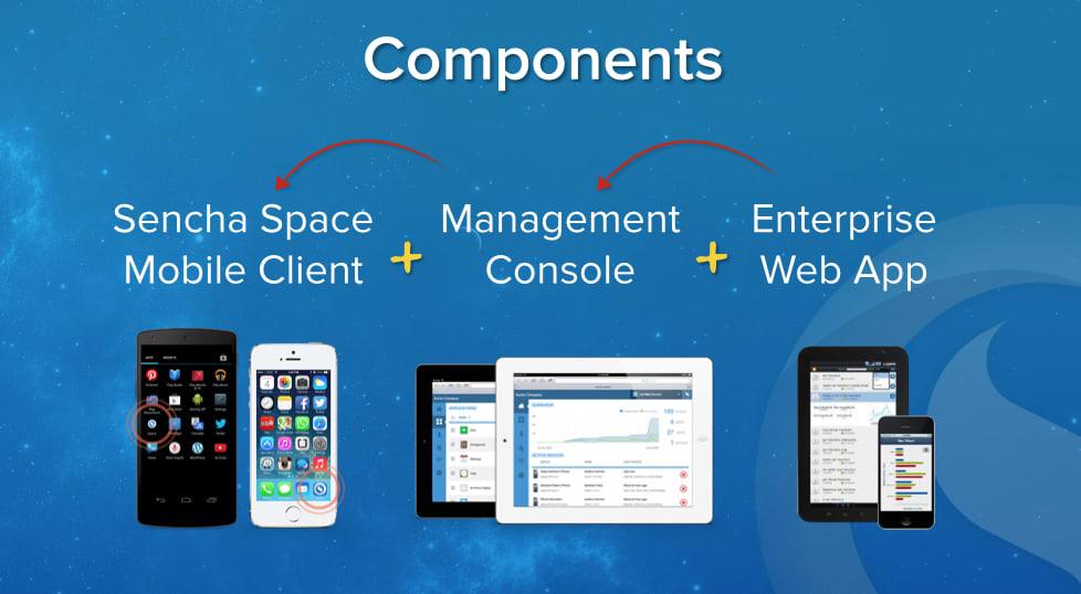 Sencha Space Components