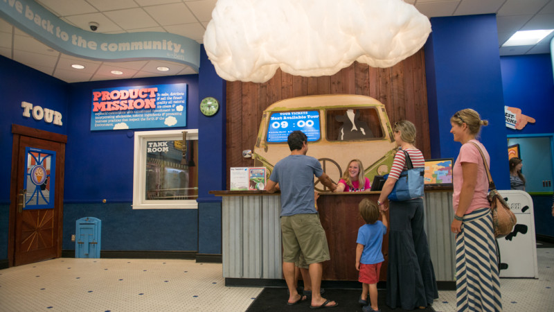 Top Food Factory Tours In The United States For Families